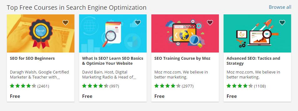 Besplatni kursevi SEO optimizacije